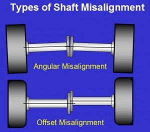 Machinery Alignment